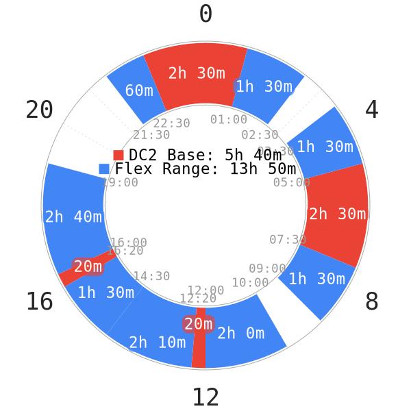 bd291.png (600×600)