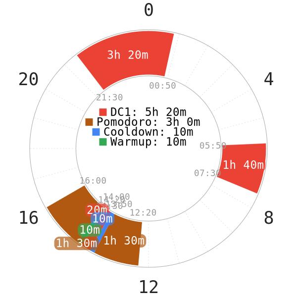 mf6c2.png (600×600)