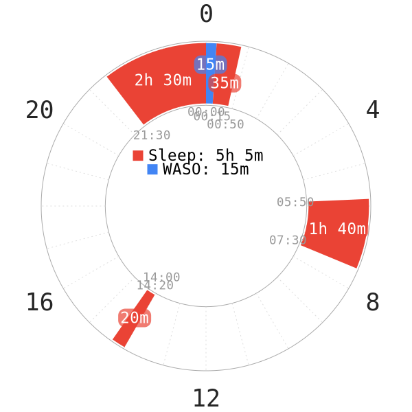 p9u2i.png (600×600)