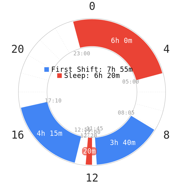 u7o9g.png (600×600)